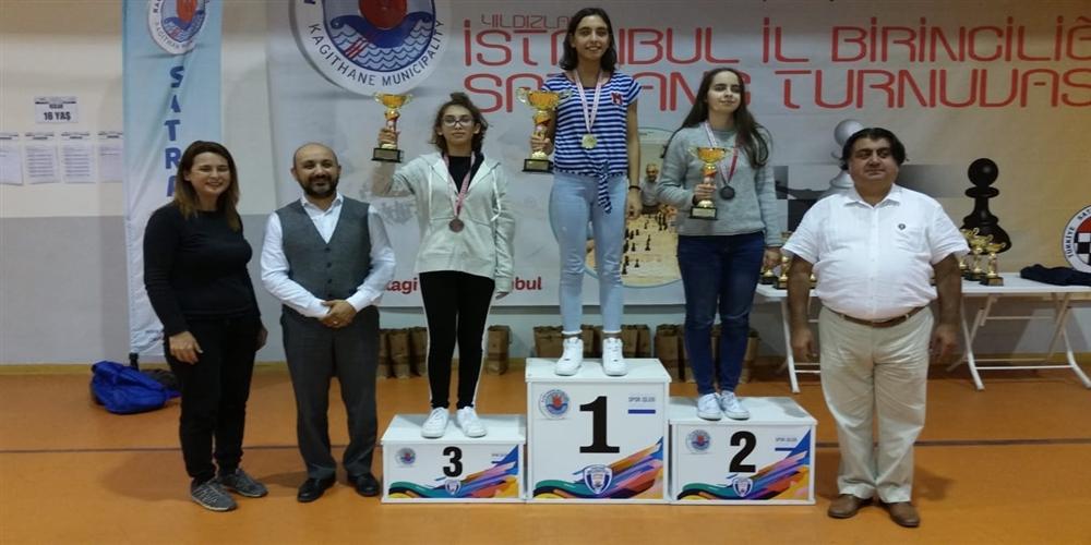 İstanbul Yıldızlar Satranç İl Turnuvasında Öğrencimiz Azra Yeşil 3. olmuştur.