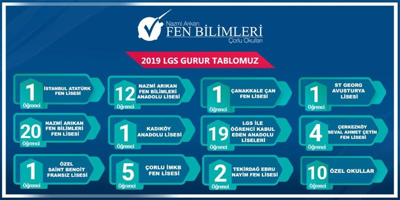 2019 LGS GURUR TABLOMUZ