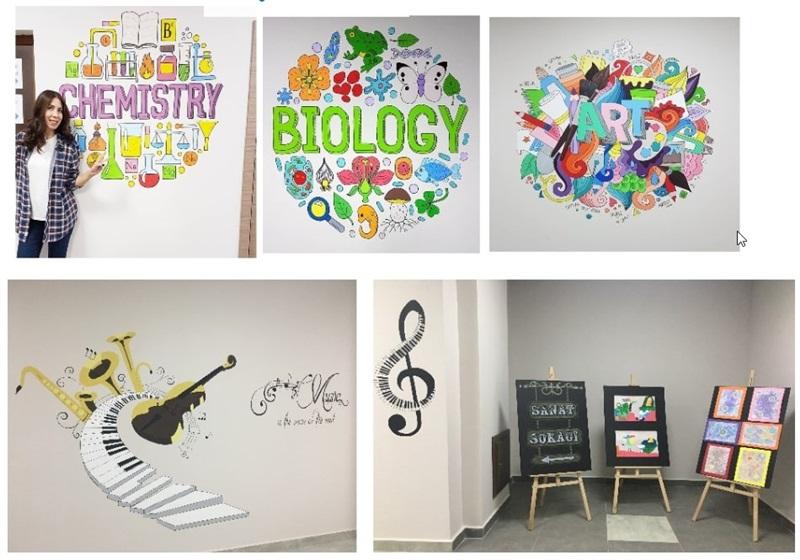 Okulumuzun duvarlarında Bilimin ve sanatın izleri....